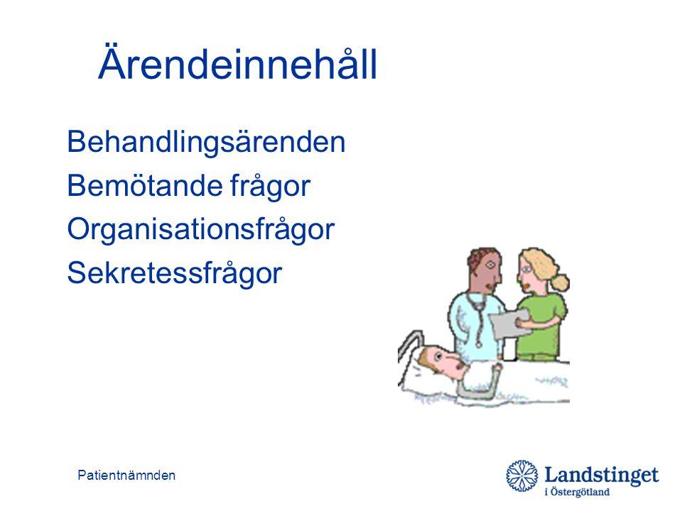 Ärendeinnehåll Behandlingsärenden Bemötande frågor Organisationsfrågor