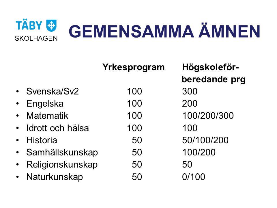 GEMENSAMMA ÄMNEN Yrkesprogram Högskoleför- beredande prg
