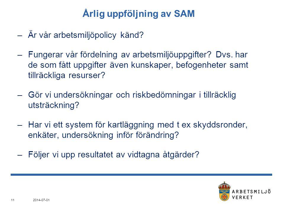 Årlig uppföljning av SAM