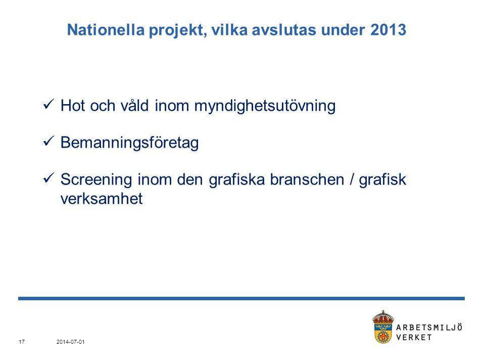 Nationella projekt, vilka avslutas under 2013