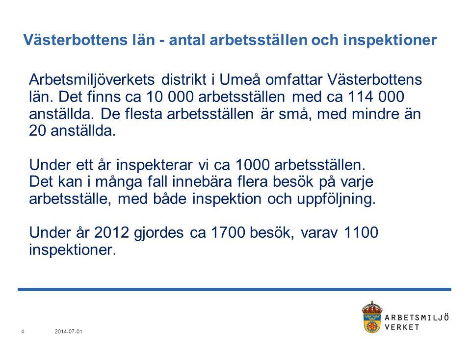 Västerbottens län - antal arbetsställen och inspektioner