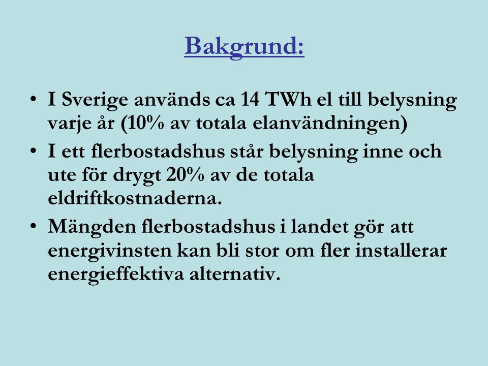 Bakgrund: I Sverige används ca 14 TWh el till belysning varje år (10% av totala elanvändningen)