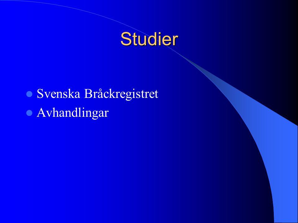 Studier Svenska Bråckregistret Avhandlingar