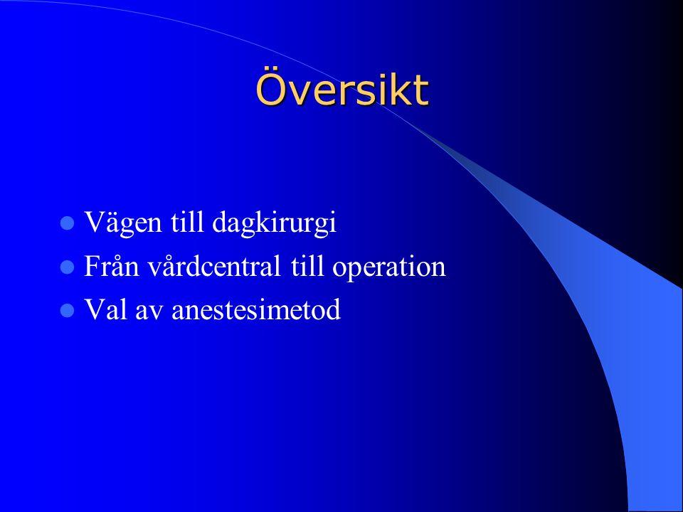Översikt Vägen till dagkirurgi Från vårdcentral till operation