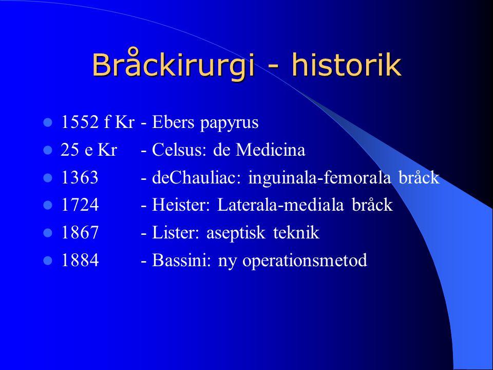 Bråckirurgi - historik