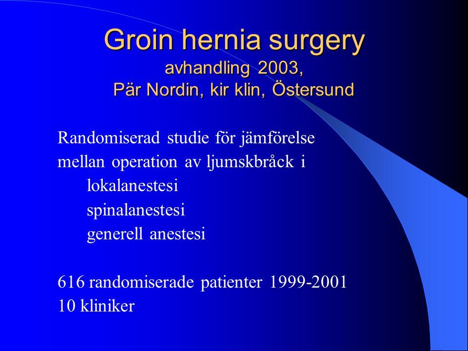 Groin hernia surgery avhandling 2003, Pär Nordin, kir klin, Östersund