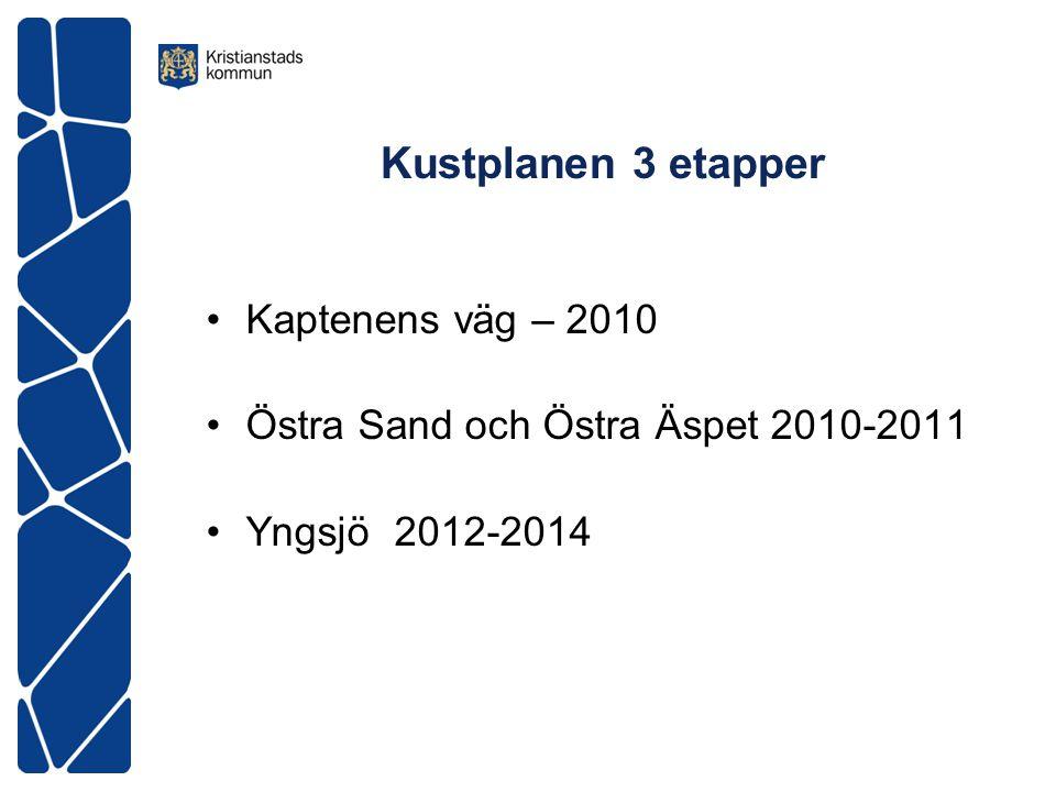 Kustplanen 3 etapper Kaptenens väg – 2010