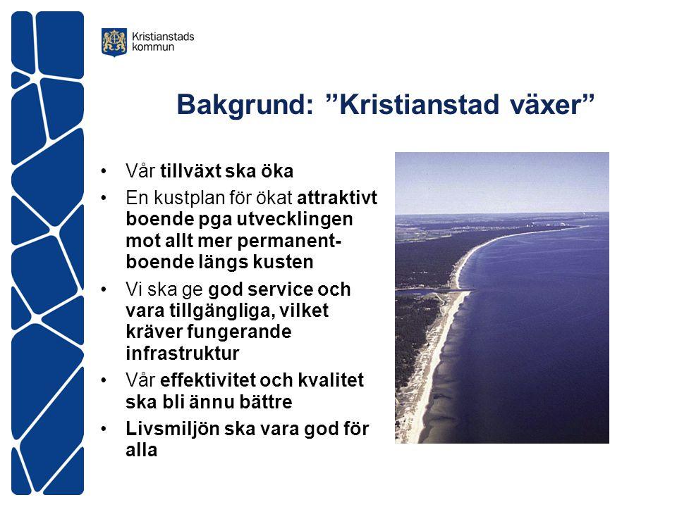 Bakgrund: Kristianstad växer