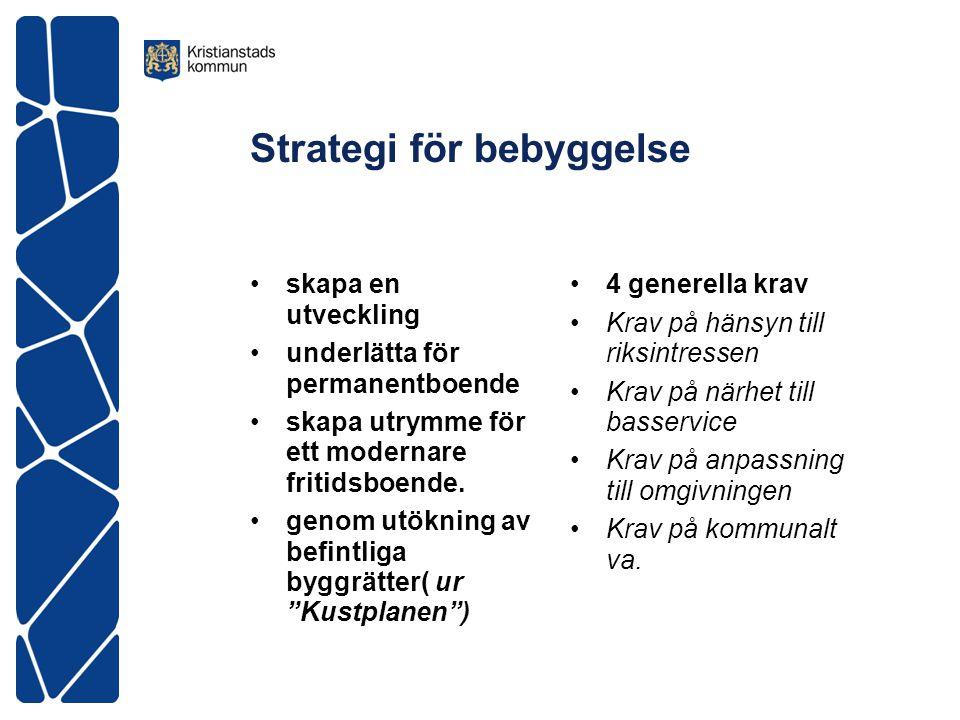 Strategi för bebyggelse