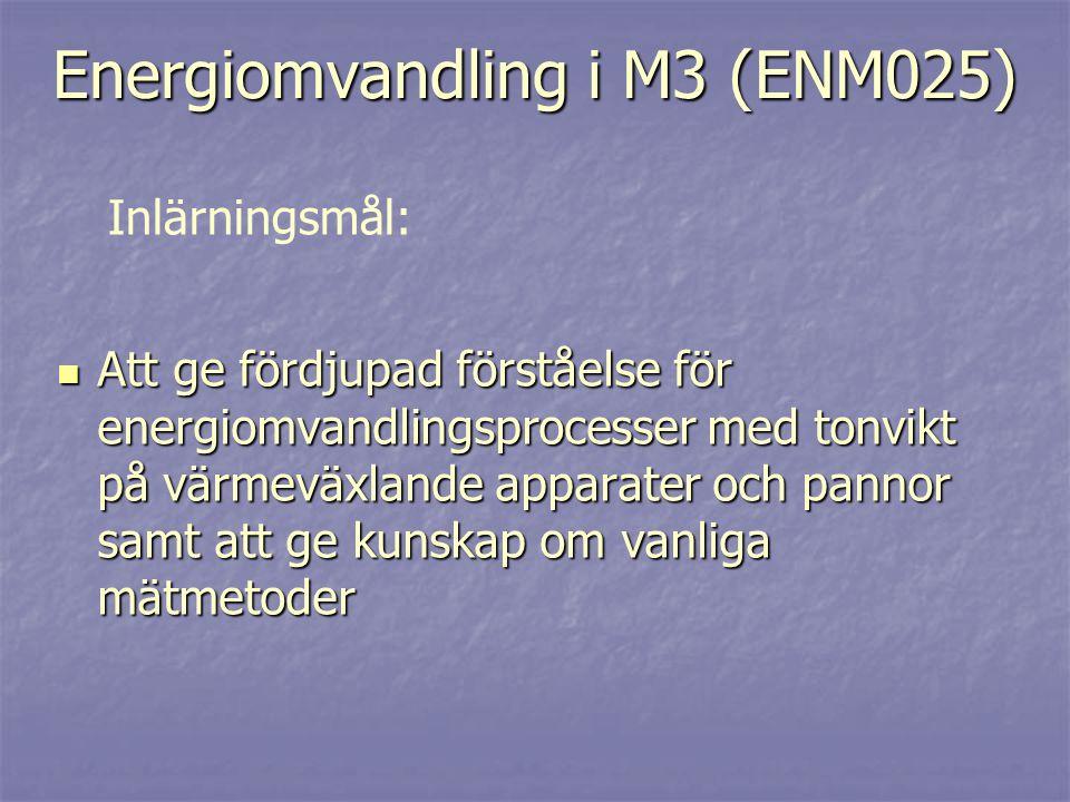 Energiomvandling i M3 (ENM025)