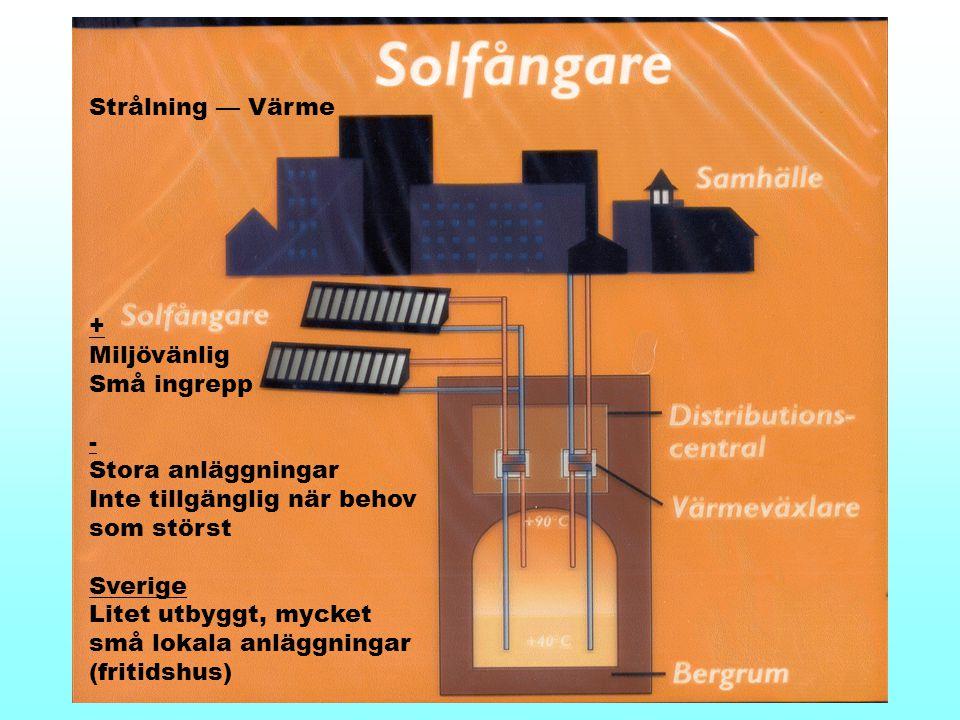 Strålning –– Värme + Miljövänlig. Små ingrepp. - Stora anläggningar. Inte tillgänglig när behov som störst.