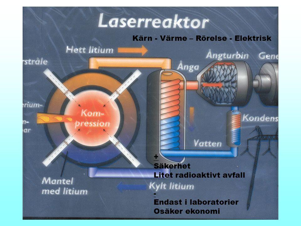 Kärn - Värme – Rörelse - Elektrisk