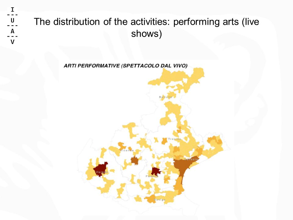 The distribution of the activities: performing arts (live shows)