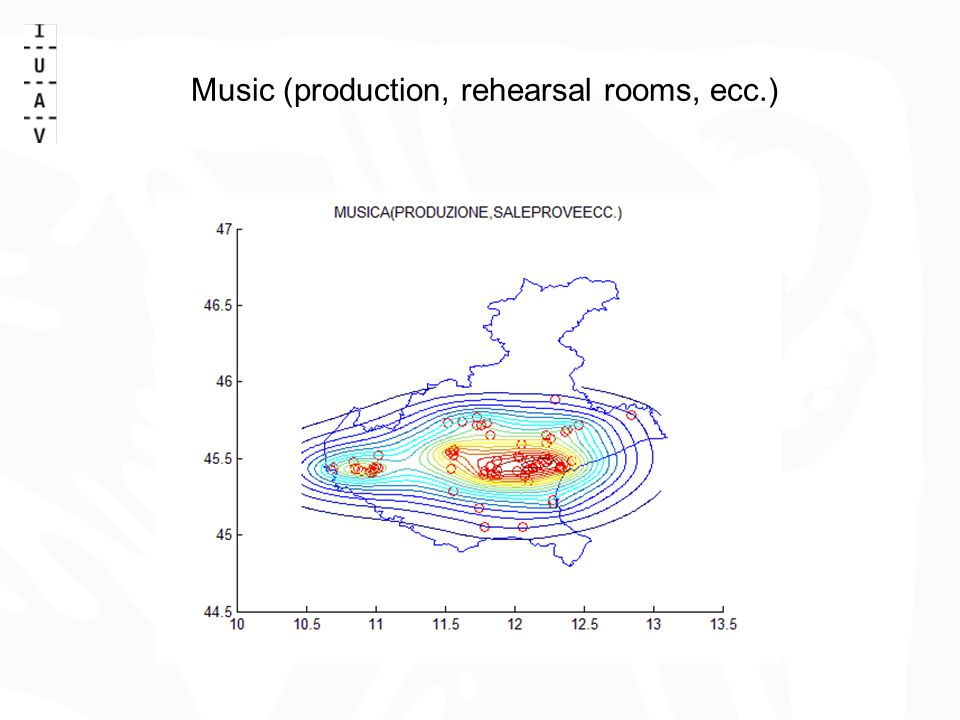 Music (production, rehearsal rooms, ecc.)