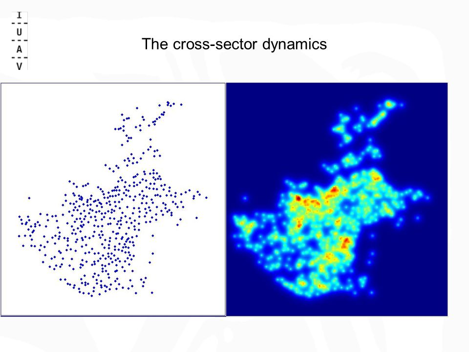 The cross-sector dynamics