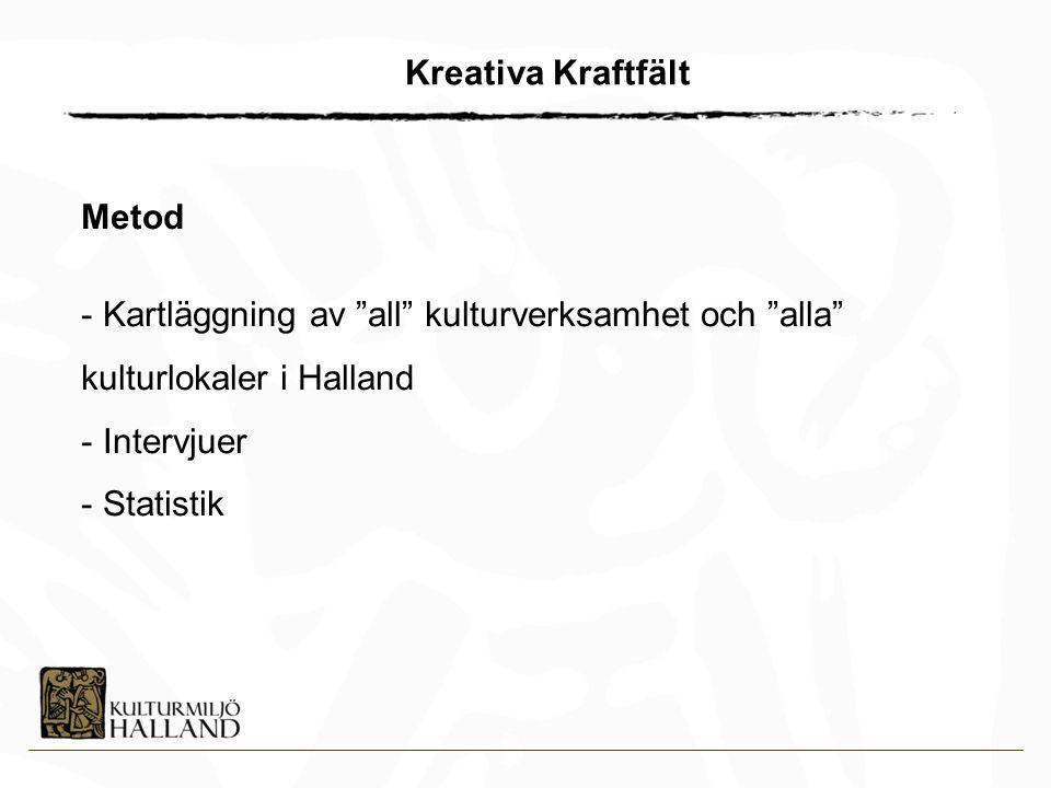 Kreativa Kraftfält Metod. Kartläggning av all kulturverksamhet och alla kulturlokaler i Halland.
