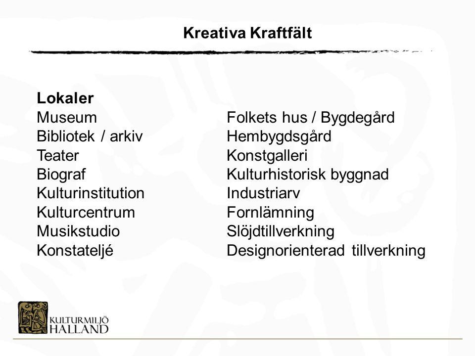 Kreativa Kraftfält Lokaler. Museum Folkets hus / Bygdegård. Bibliotek / arkiv Hembygdsgård. Teater Konstgalleri.