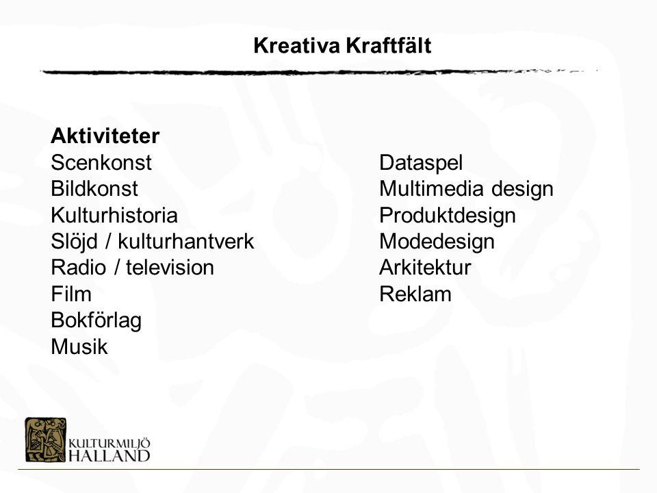 Kreativa Kraftfält Aktiviteter. Scenkonst Dataspel. Bildkonst Multimedia design. Kulturhistoria Produktdesign.