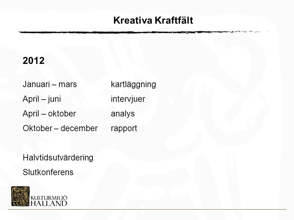 Kreativa Kraftfält 2012 Januari – mars kartläggning