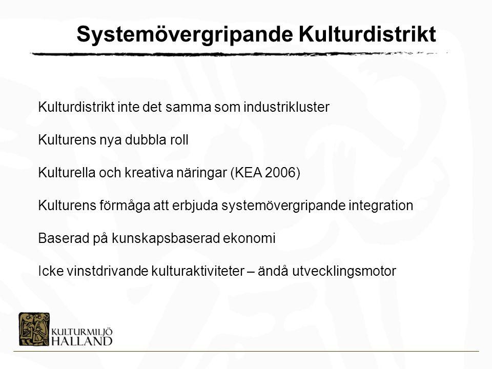 Systemövergripande Kulturdistrikt