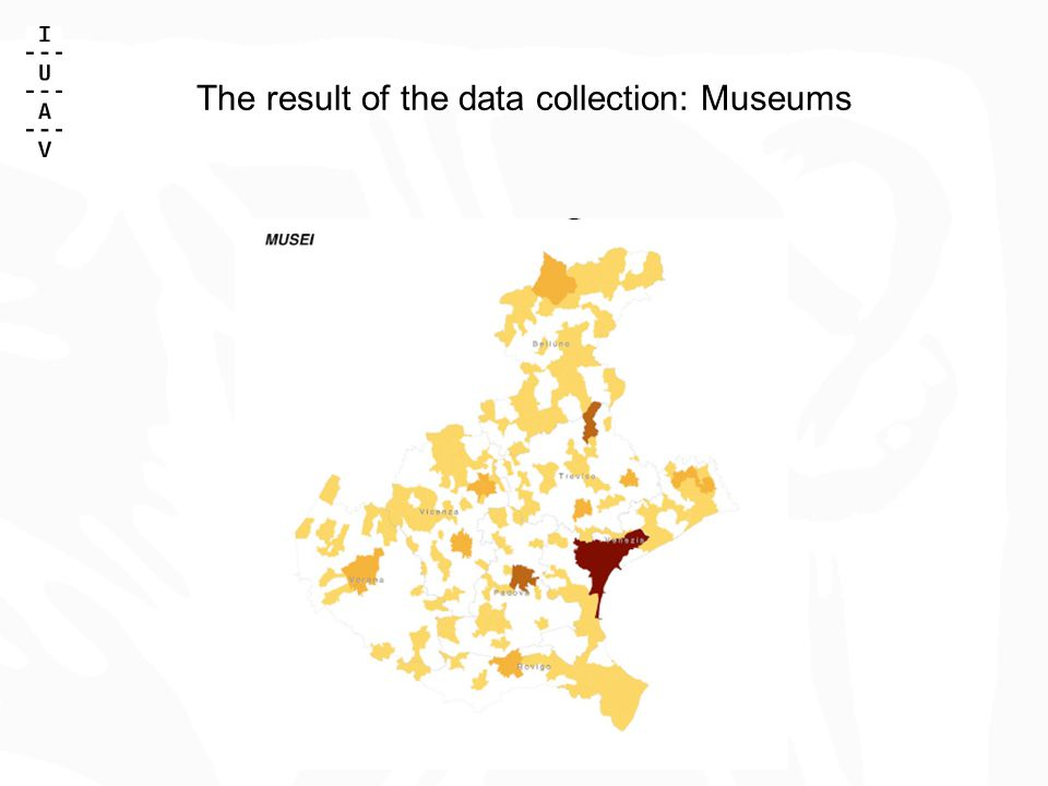 The result of the data collection: Museums