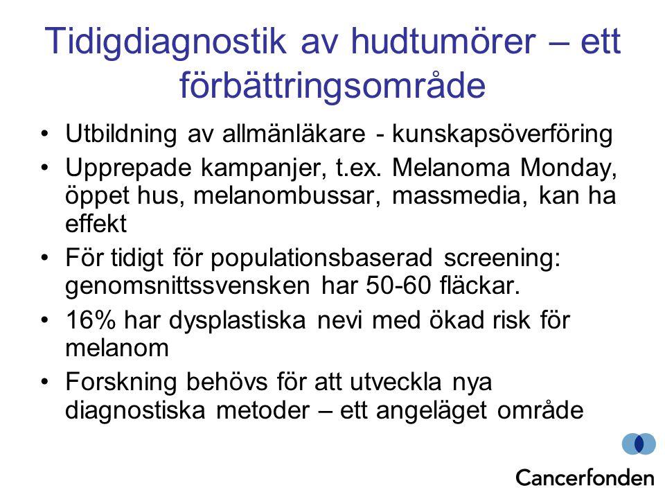 Tidigdiagnostik av hudtumörer – ett förbättringsområde