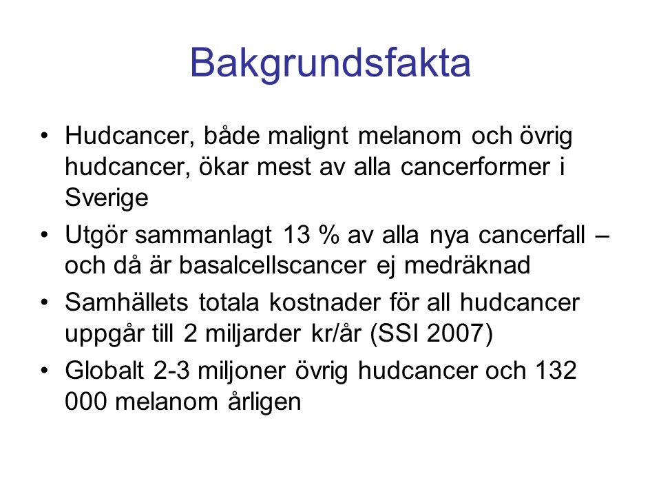 Bakgrundsfakta Hudcancer, både malignt melanom och övrig hudcancer, ökar mest av alla cancerformer i Sverige.