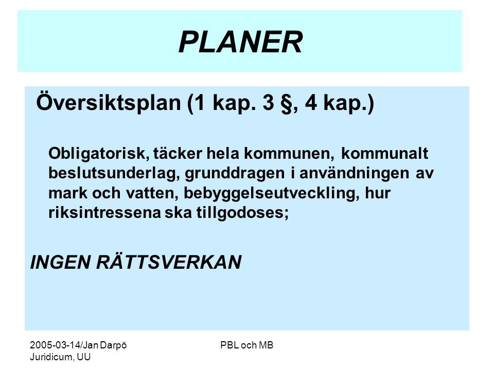 PLANER Översiktsplan (1 kap. 3 §, 4 kap.) INGEN RÄTTSVERKAN