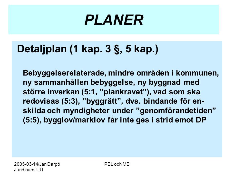 PLANER Detaljplan (1 kap. 3 §, 5 kap.)