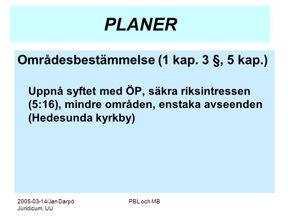 PLANER Områdesbestämmelse (1 kap. 3 §, 5 kap.)