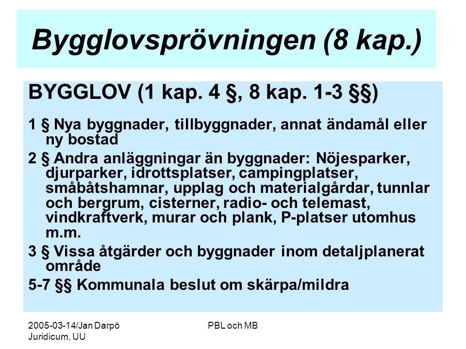 Bygglovsprövningen (8 kap.)