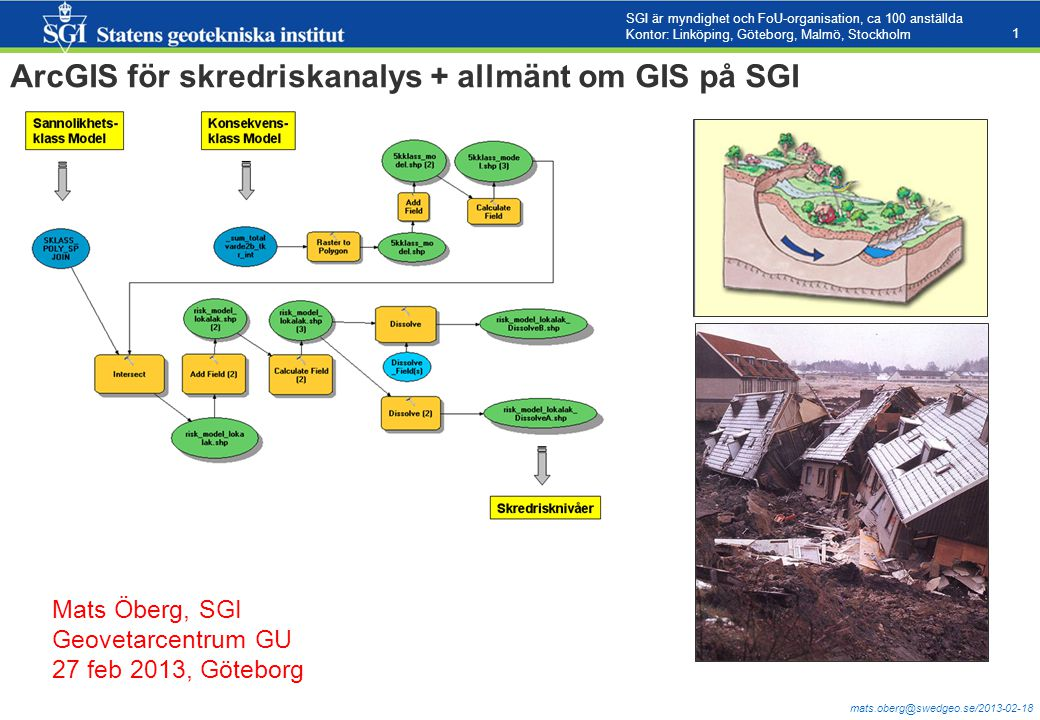 ArcGIS för skredriskanalys + allmänt om GIS på SGI