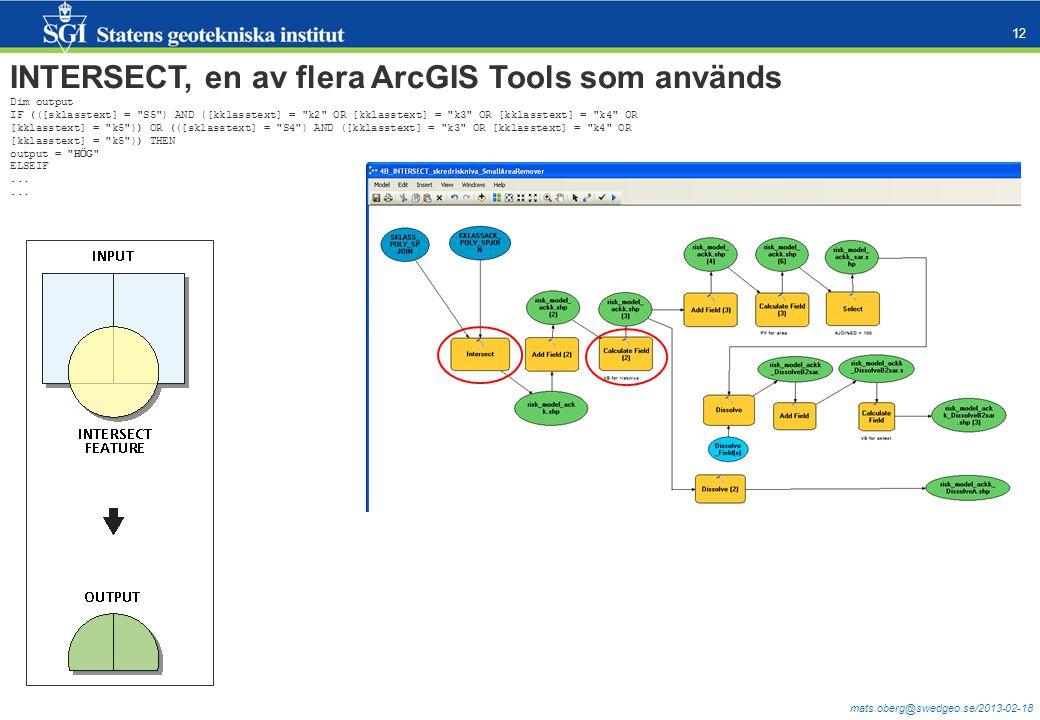 INTERSECT, en av flera ArcGIS Tools som används