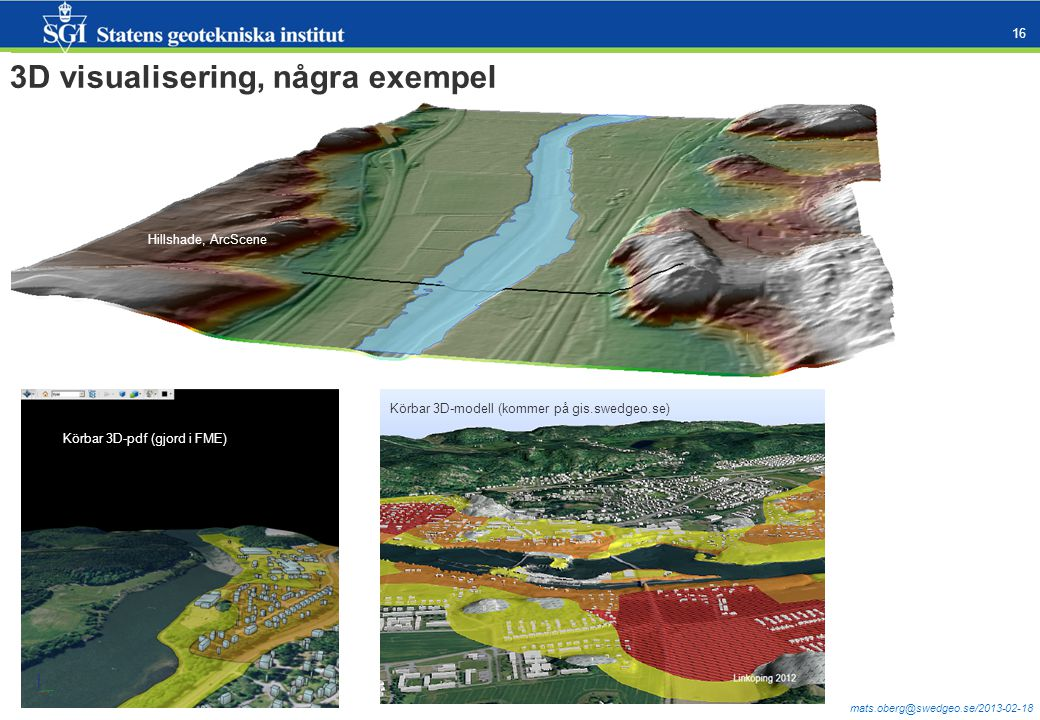 3D visualisering, några exempel