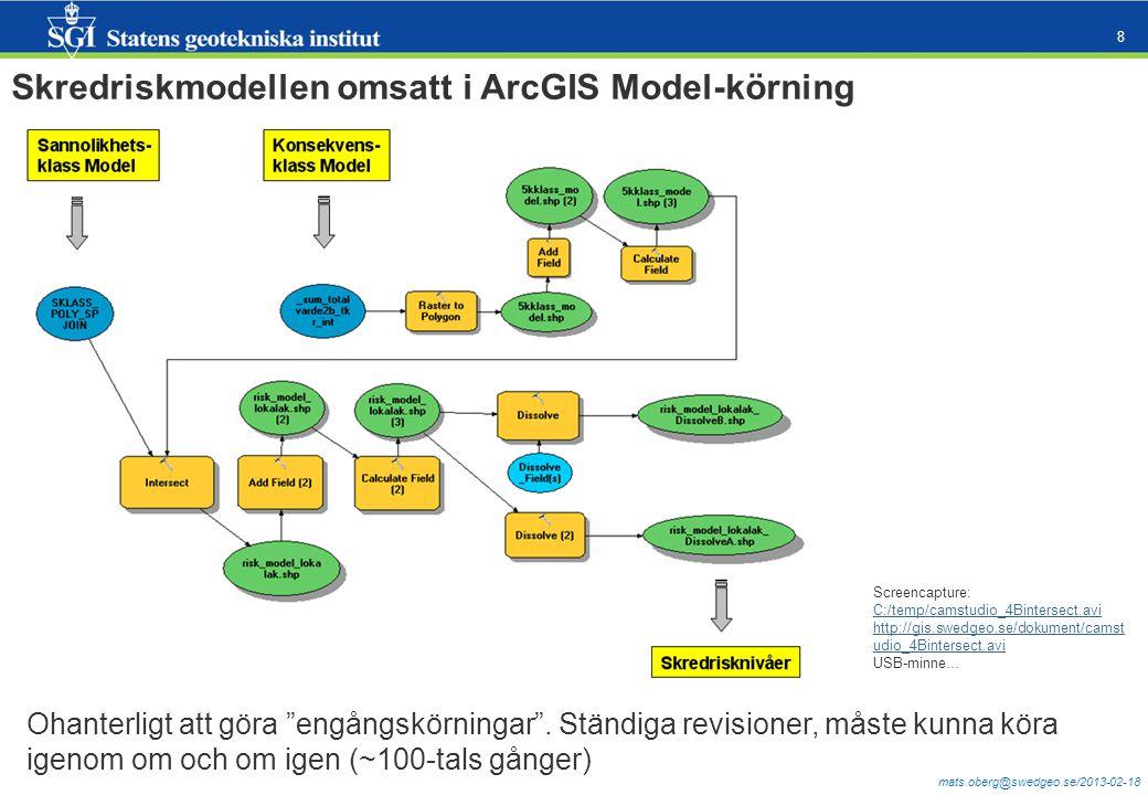Skredriskmodellen omsatt i ArcGIS Model-körning
