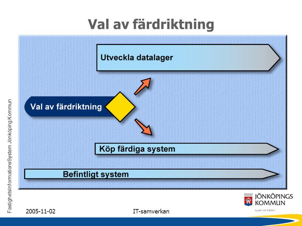 Val av färdriktning 2005-11-02 IT-samverkan