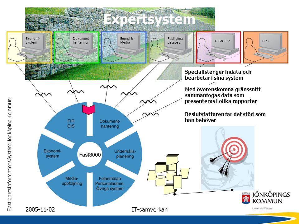 Expertsystem 2005-11-02 IT-samverkan