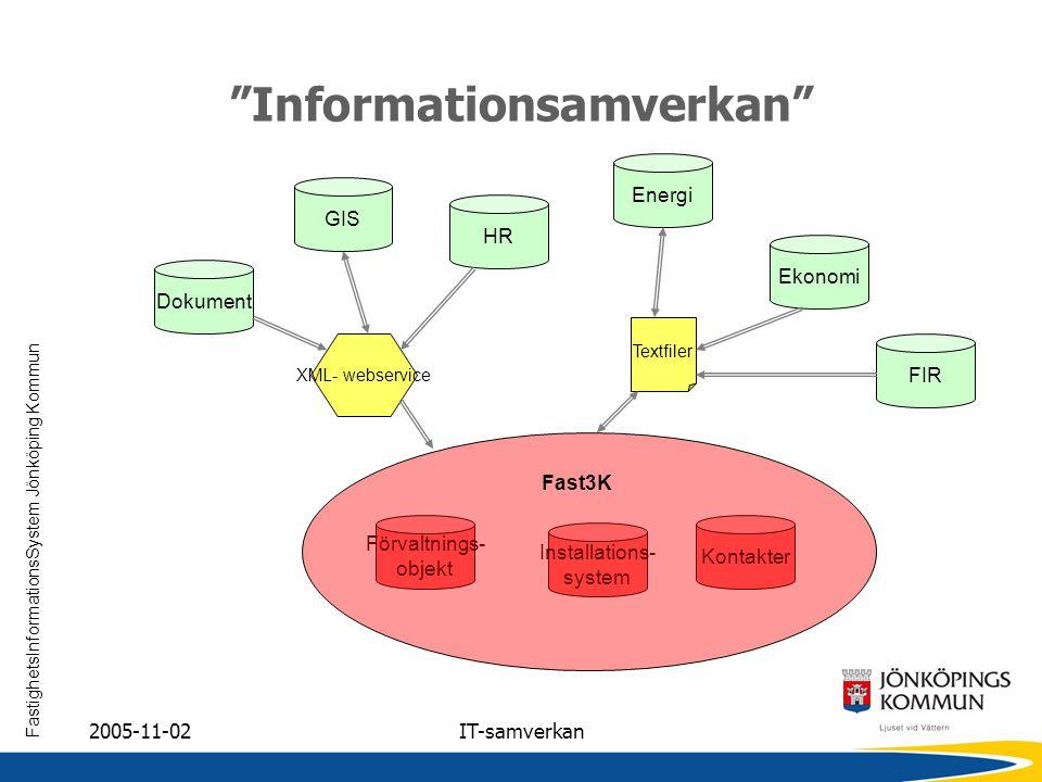 Informationsamverkan