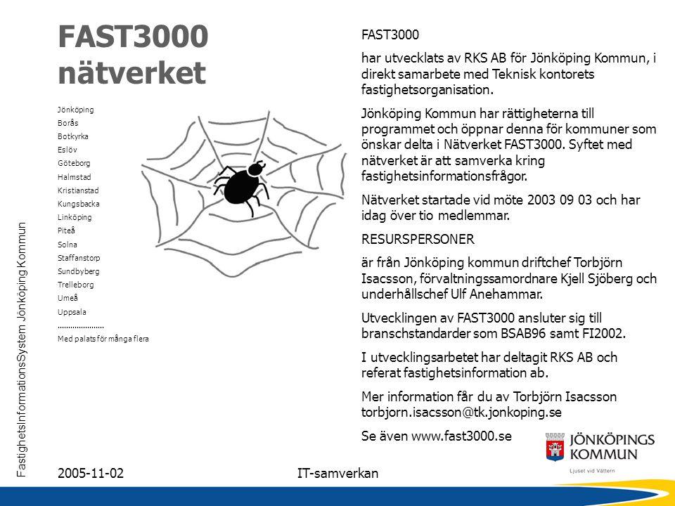 FAST3000 nätverket FAST3000. har utvecklats av RKS AB för Jönköping Kommun, i direkt samarbete med Teknisk kontorets fastighetsorganisation.