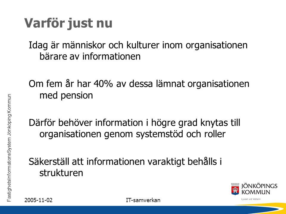 Jönköpings Kommun, Tekniska Kontoret