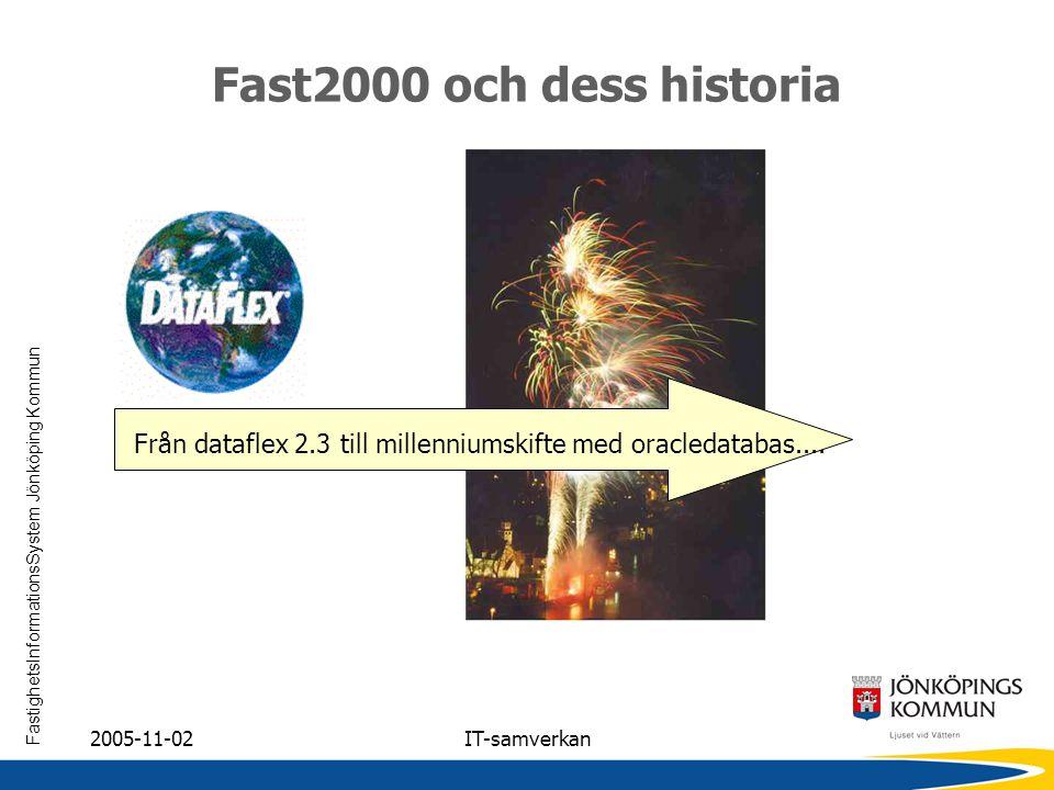 Fast2000 och dess historia Från dataflex 2.3 till millenniumskifte med oracledatabas.... 2005-11-02.
