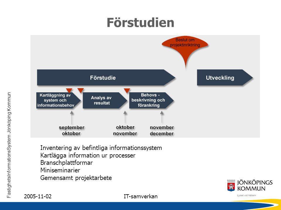 Förstudien Inventering av befintliga informationssystem