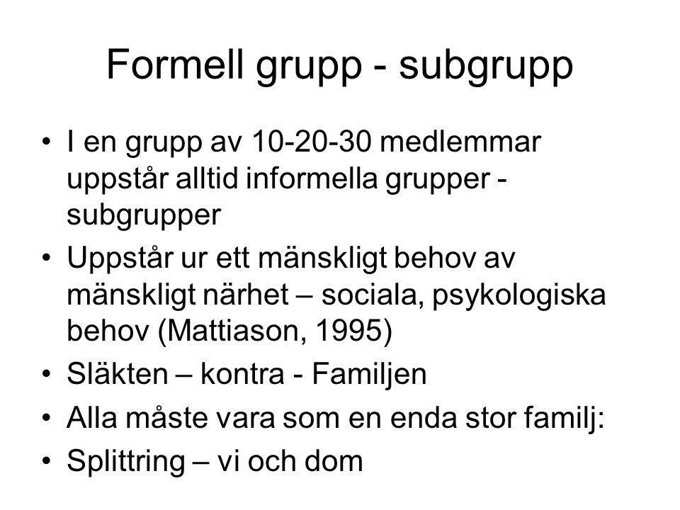 Formell grupp - subgrupp