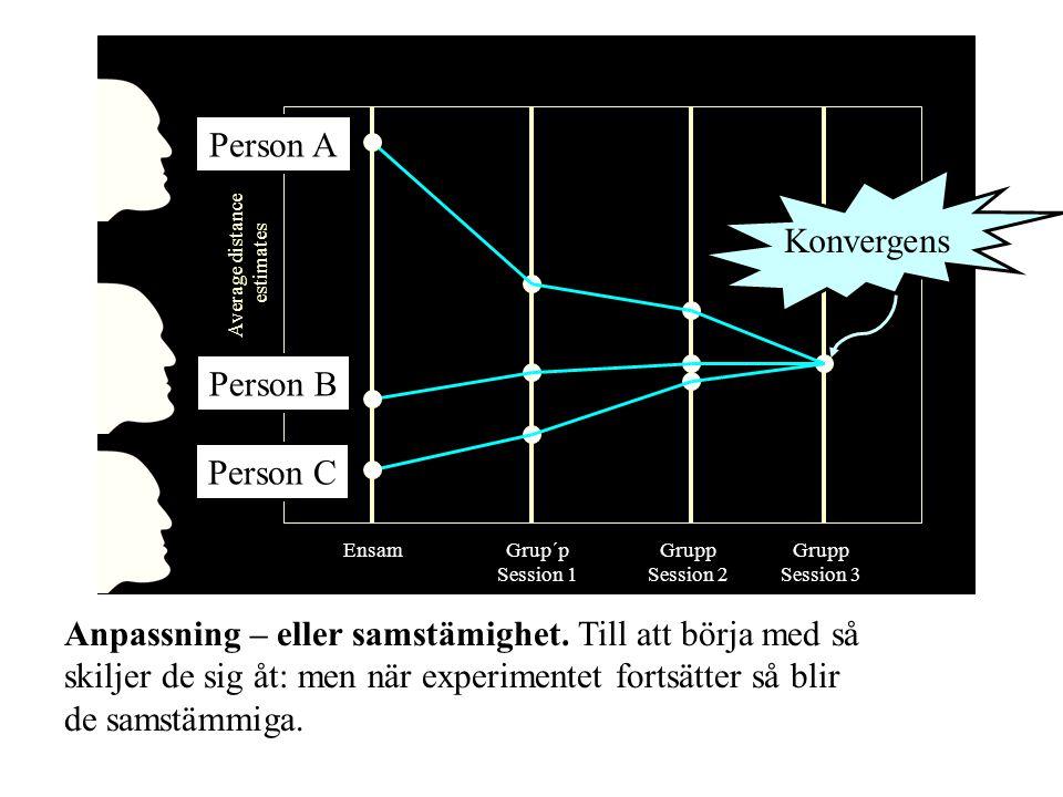 Person A Konvergens Person B Person C