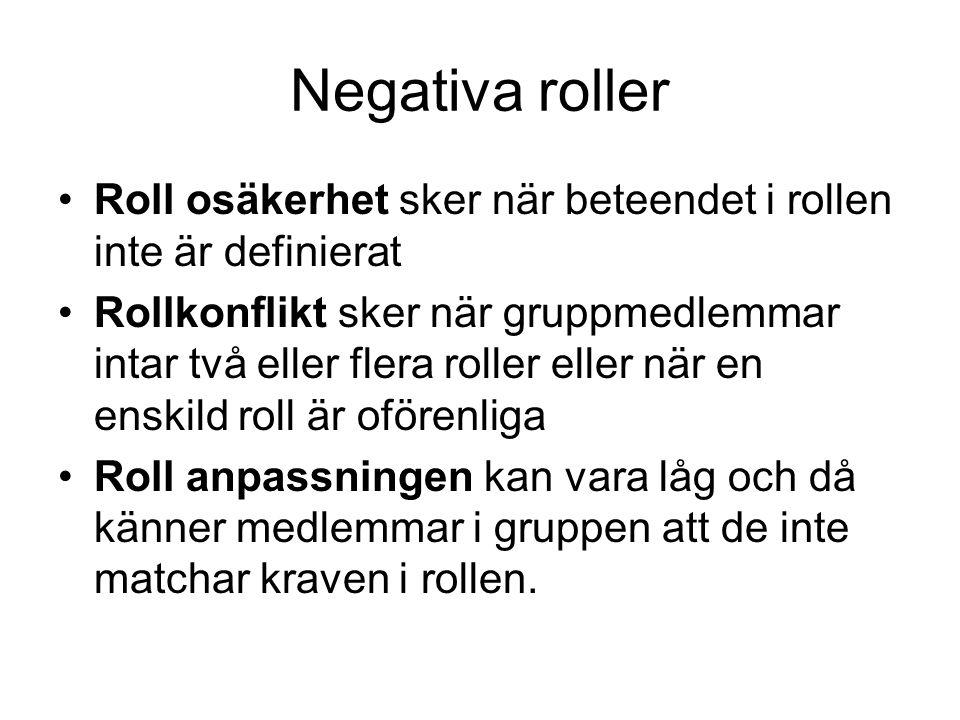 Negativa roller Roll osäkerhet sker när beteendet i rollen inte är definierat.