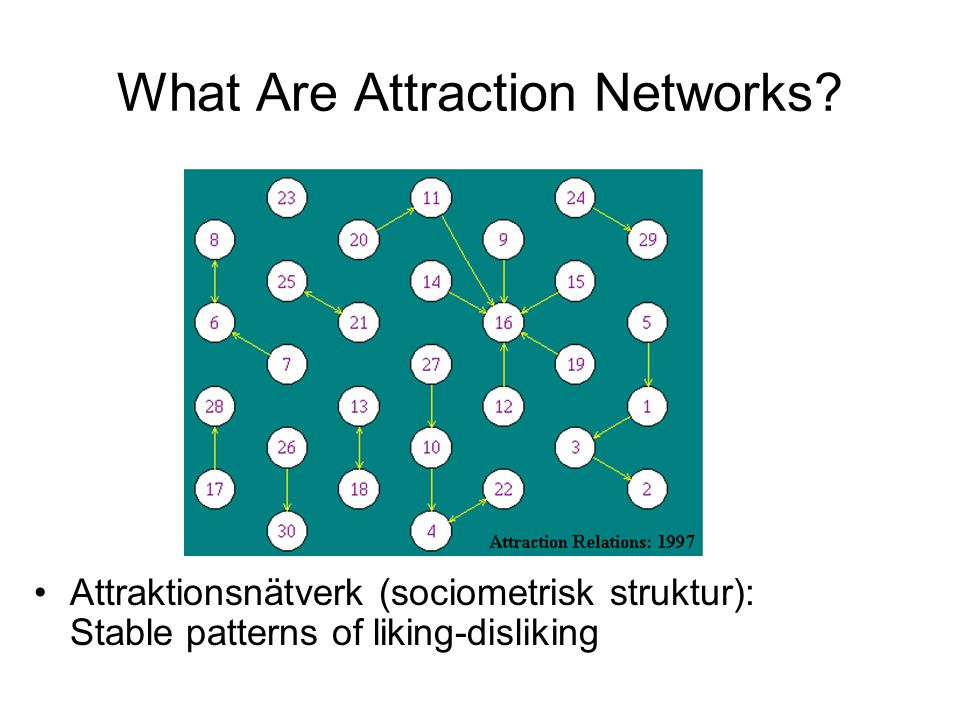 What Are Attraction Networks