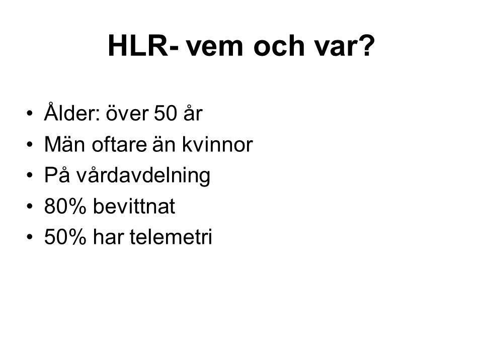 HLR- vem och var Ålder: över 50 år Män oftare än kvinnor