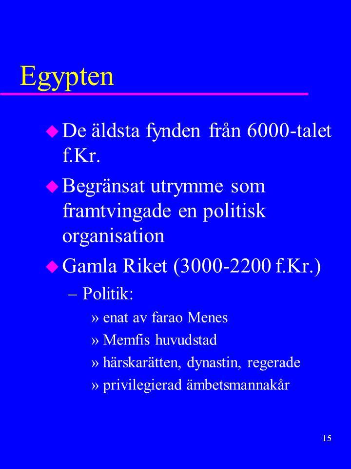 Egypten De äldsta fynden från 6000-talet f.Kr.