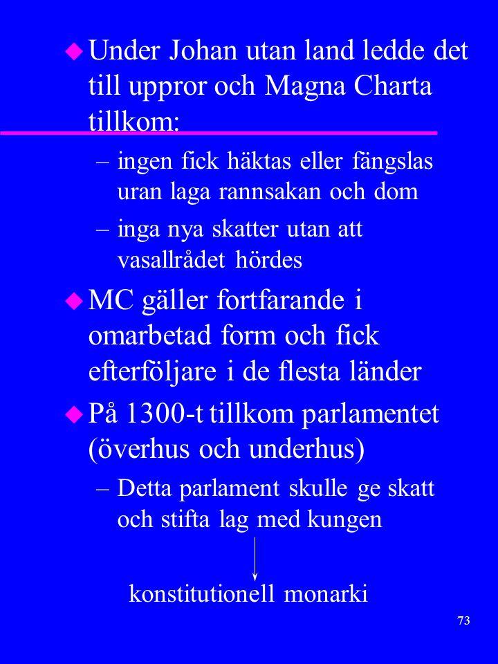 Under Johan utan land ledde det till uppror och Magna Charta tillkom: