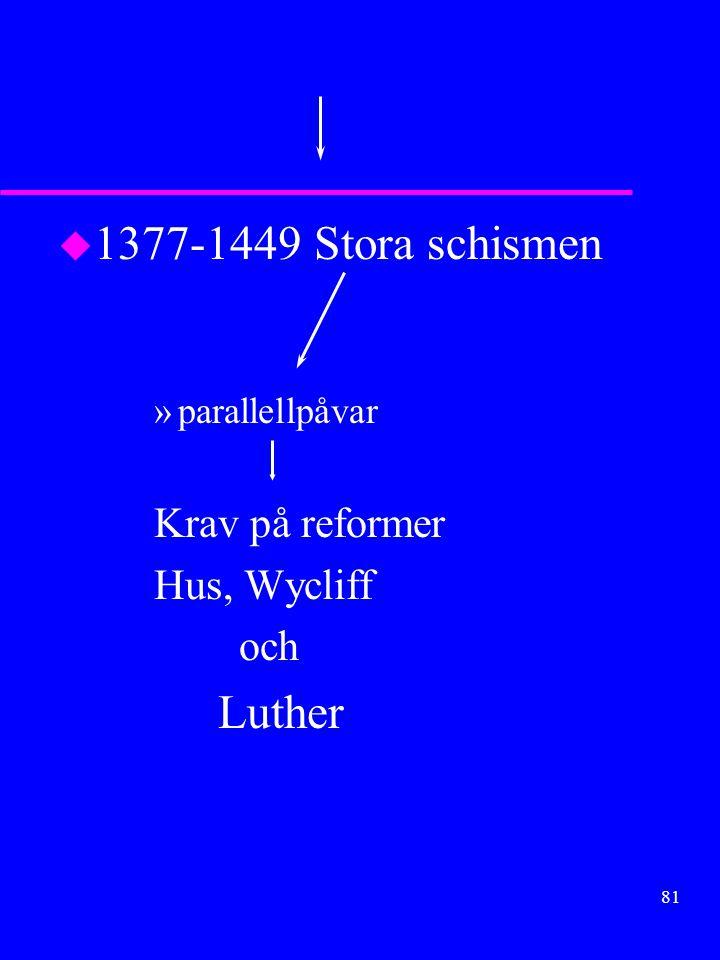 1377-1449 Stora schismen Krav på reformer Hus, Wycliff och Luther